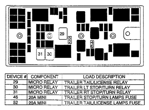 [SCHEMATICS_44OR]  Trailer Wiring On The 2005 Ford Freestar – davintosh | Fuse Box For 2005 Ford Freestar |  | davintosh