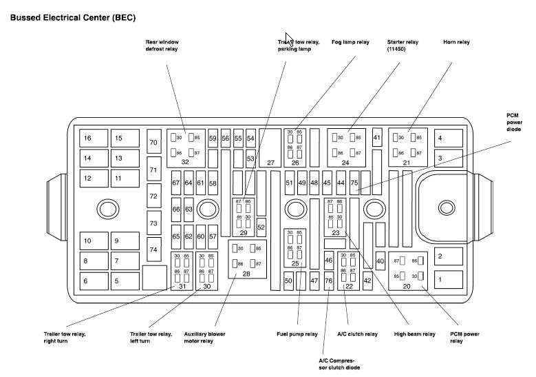 2004 Mercury Monterey Fuse Box Diagram